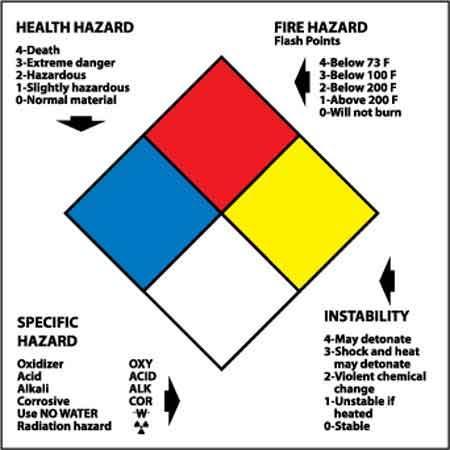 NFPA Diamond Label Pressure Sensitive Paper 4