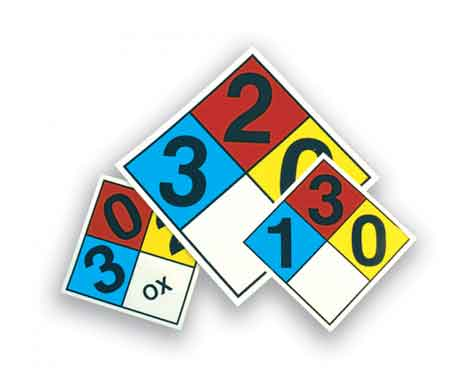 Chemical and Hazardous Material Labels